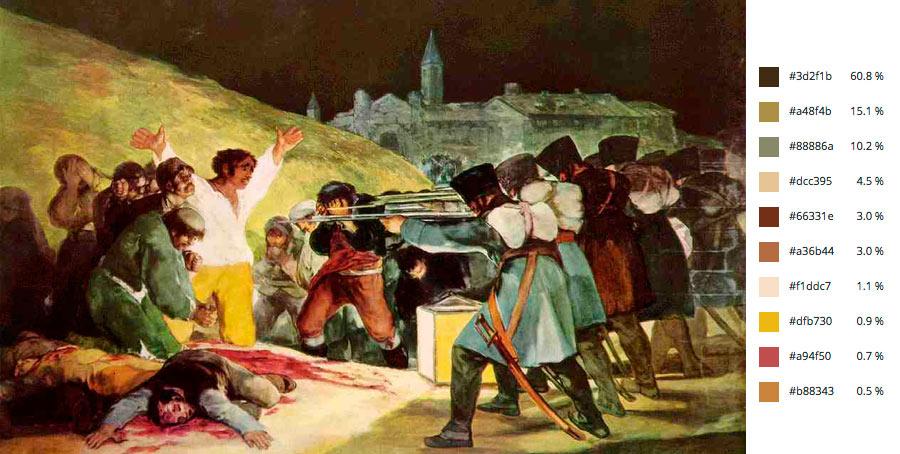 Paleta de colores del cuadro fusilamientos del 3 de mayo del español goya
