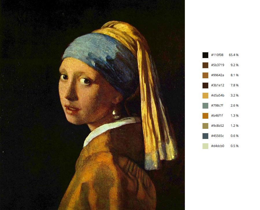 Paleta de colores del cuadro de la joven de la perla
