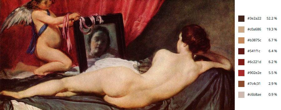 Paleta de colores del cuadro venus del espejo de velazquez