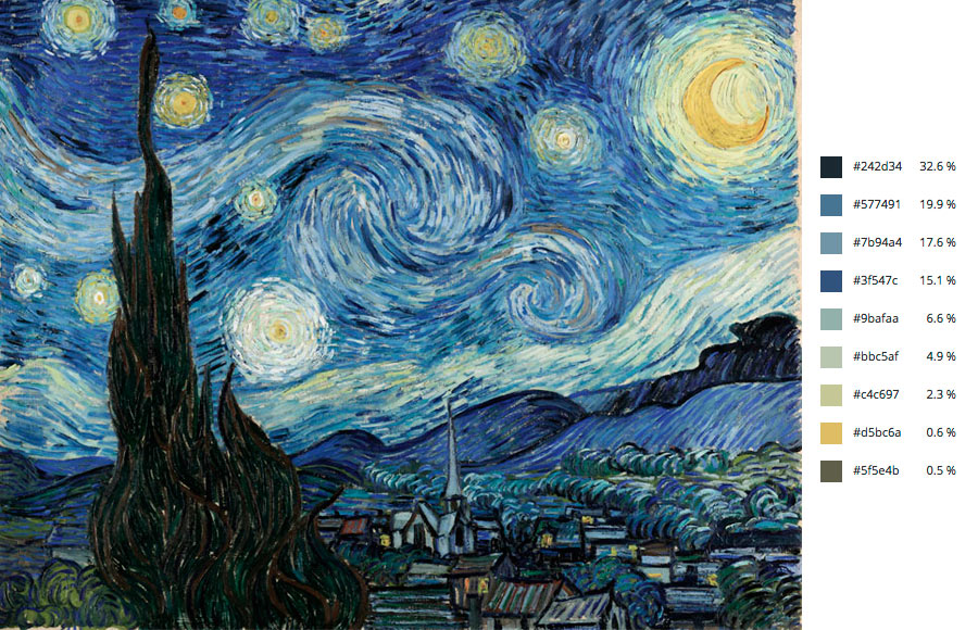 Paleta de colores de la pintura noche estrellada de van-gogh