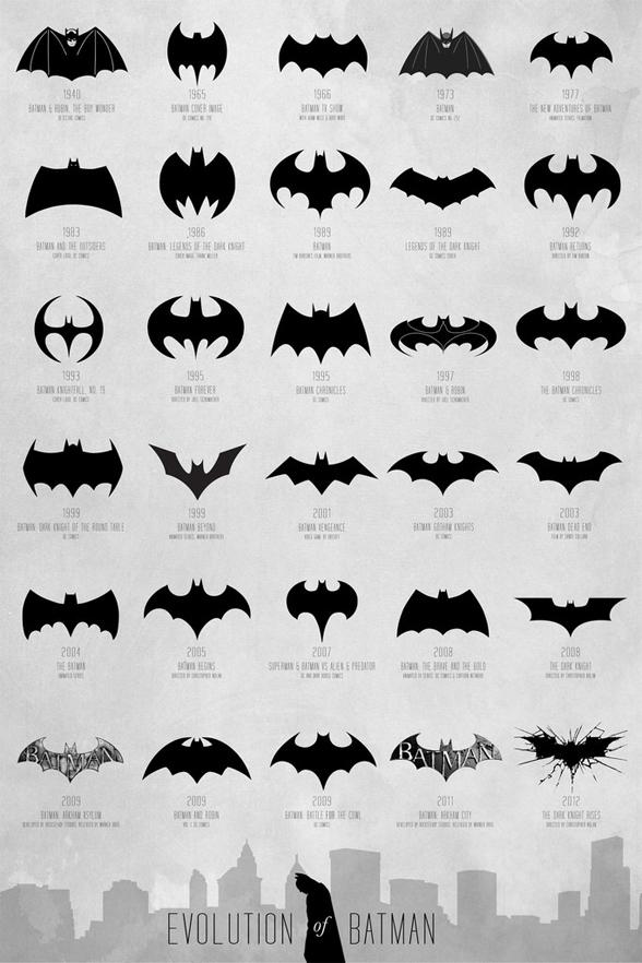 evolucion logos Batman