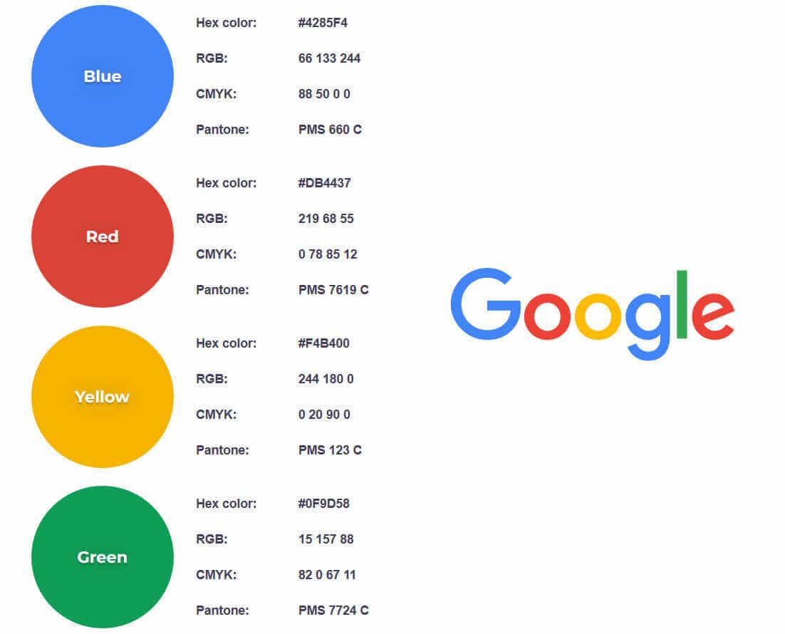 Colores pantone y cmyk del logotipo de google