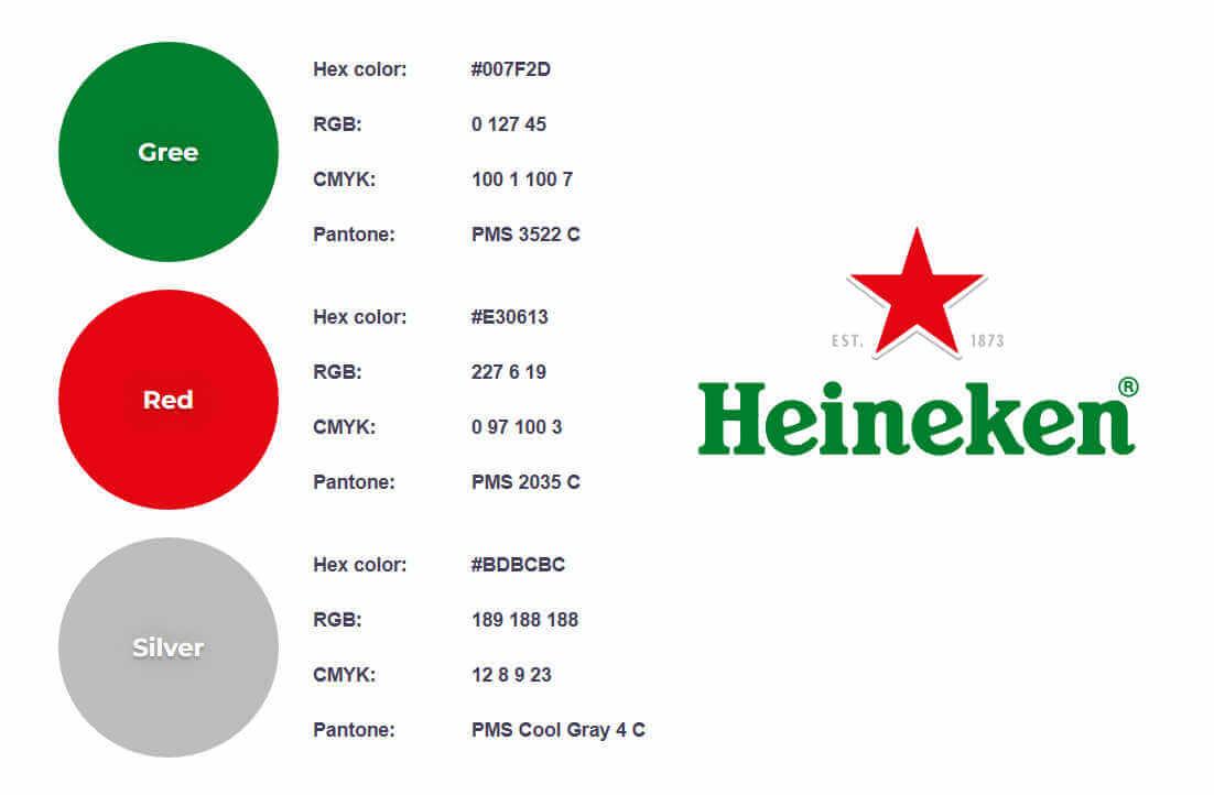colores pantone y cmyk del logotipo de heineken