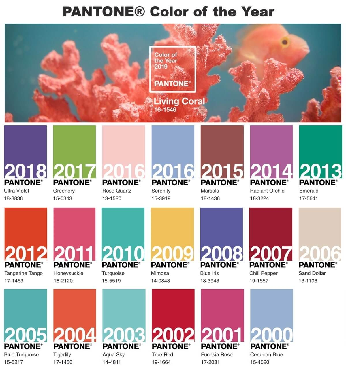 PANTON OF THE YEARS