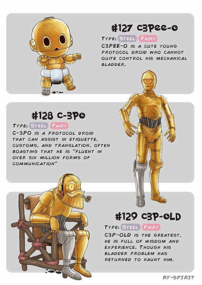 Poke wars, star wars y pokemon c3po