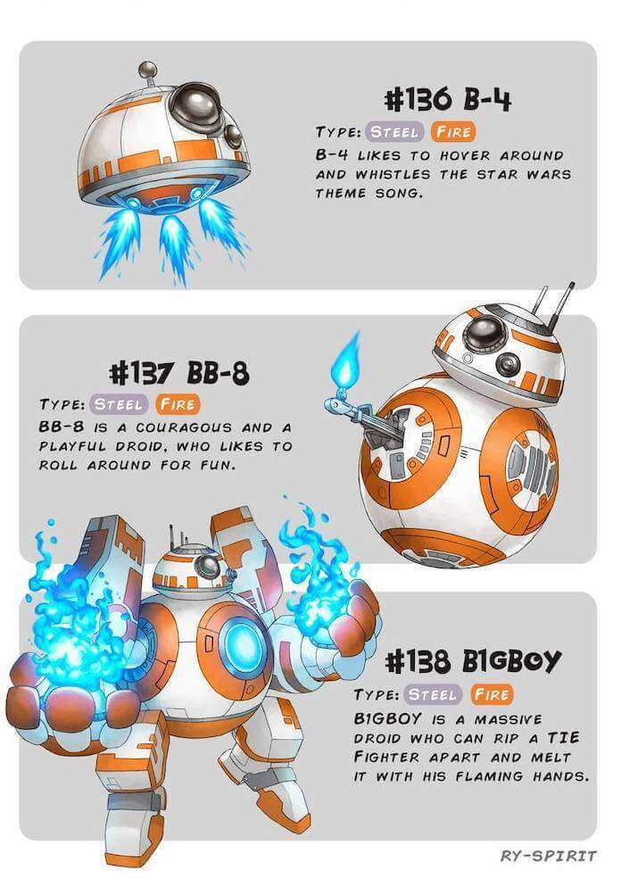 Poke wars, star wars y pokemon bb-8